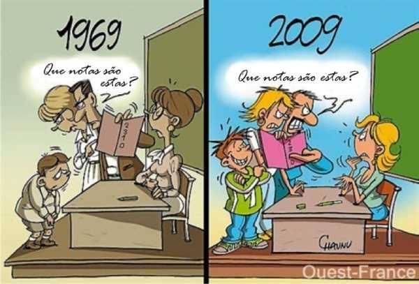 Lo que era y en lo que se ha convertido la educación