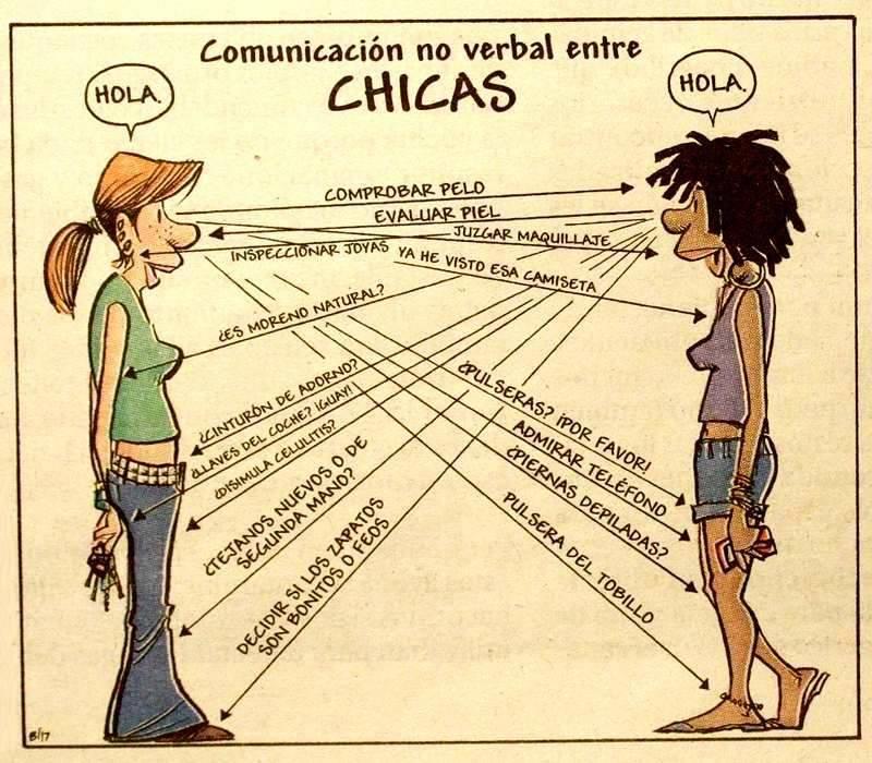 image Lenguaje corporal hablando con amigos negros