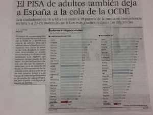 PISA Adultos