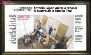 ¿Tendrá que cambiar Antonio López, de nuevo, todo su cuadro?